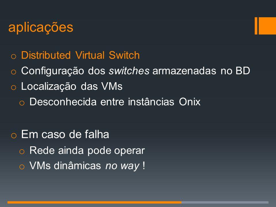 o Distributed Virtual Switch o Configuração dos switches armazenadas no BD o Localização das VMs o Desconhecida entre instâncias Onix o Em caso de fal