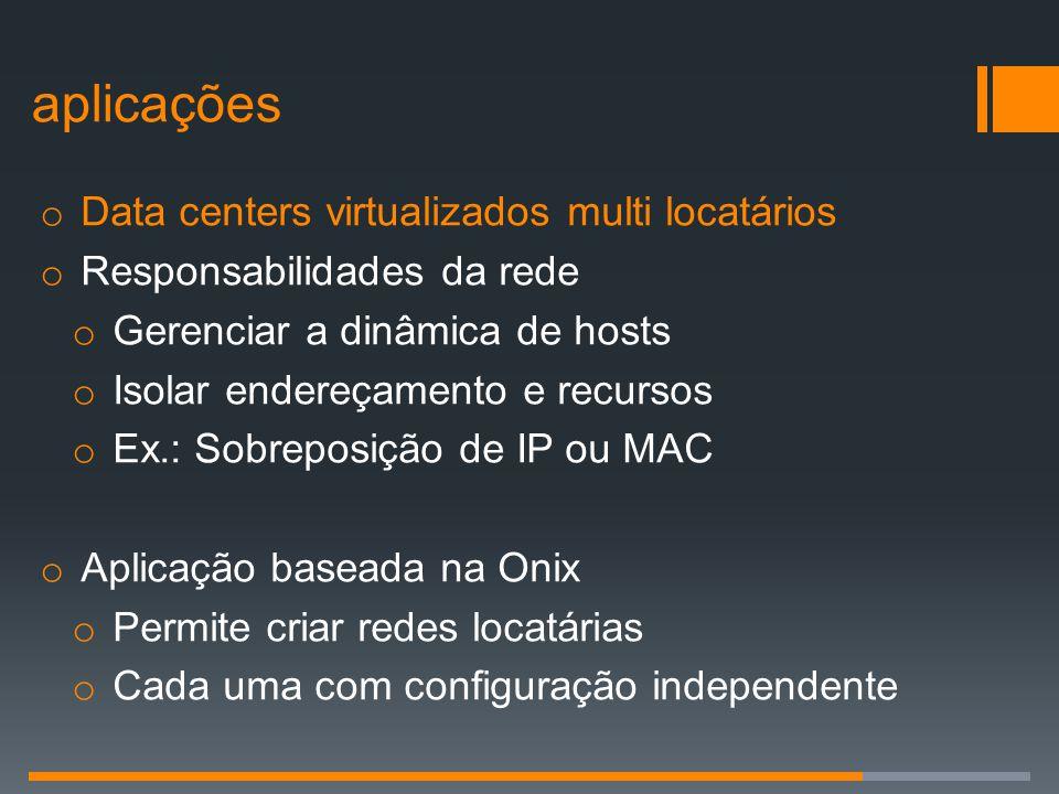 o Data centers virtualizados multi locatários o Responsabilidades da rede o Gerenciar a dinâmica de hosts o Isolar endereçamento e recursos o Ex.: Sob
