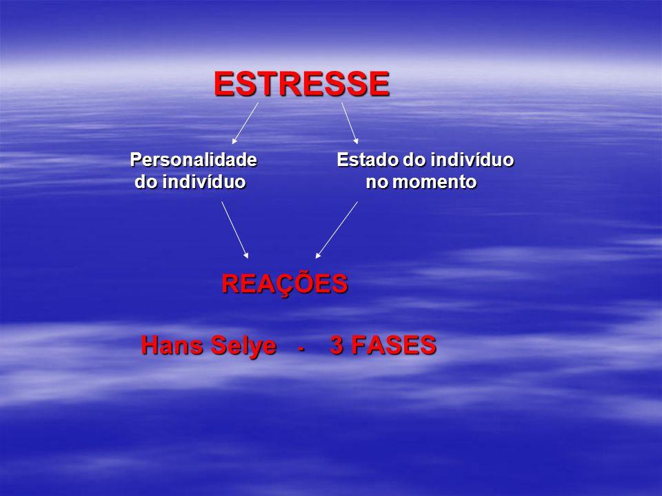 ESTRESSE ESTRESSE Personalidade Estado do indivíduo Personalidade Estado do indivíduo do indivíduo no momento do indivíduo no momento REAÇÕES REAÇÕES