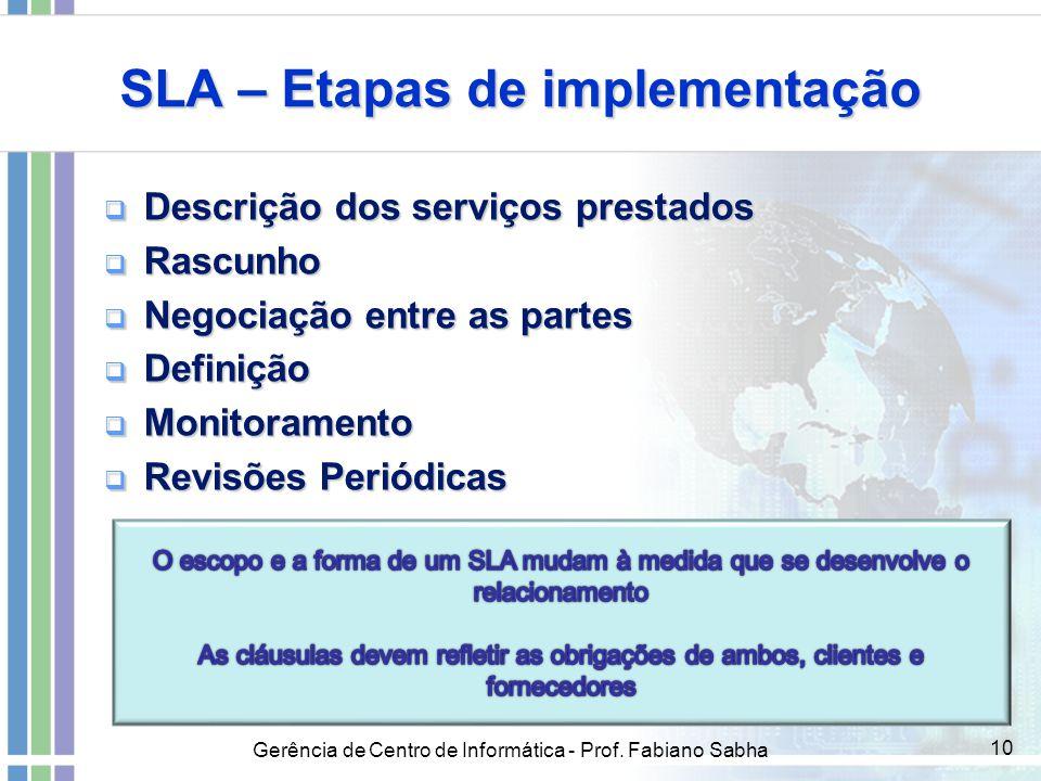 Gerência de Centro de Informática - Prof. Fabiano Sabha 10 SLA – Etapas de implementação  Descrição dos serviços prestados  Rascunho  Negociação en