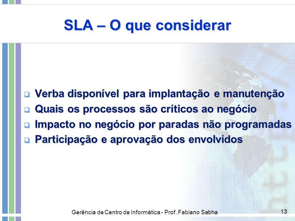 Gerência de Centro de Informática - Prof. Fabiano Sabha 13 SLA – O que considerar  Verba disponível para implantação e manutenção  Quais os processo