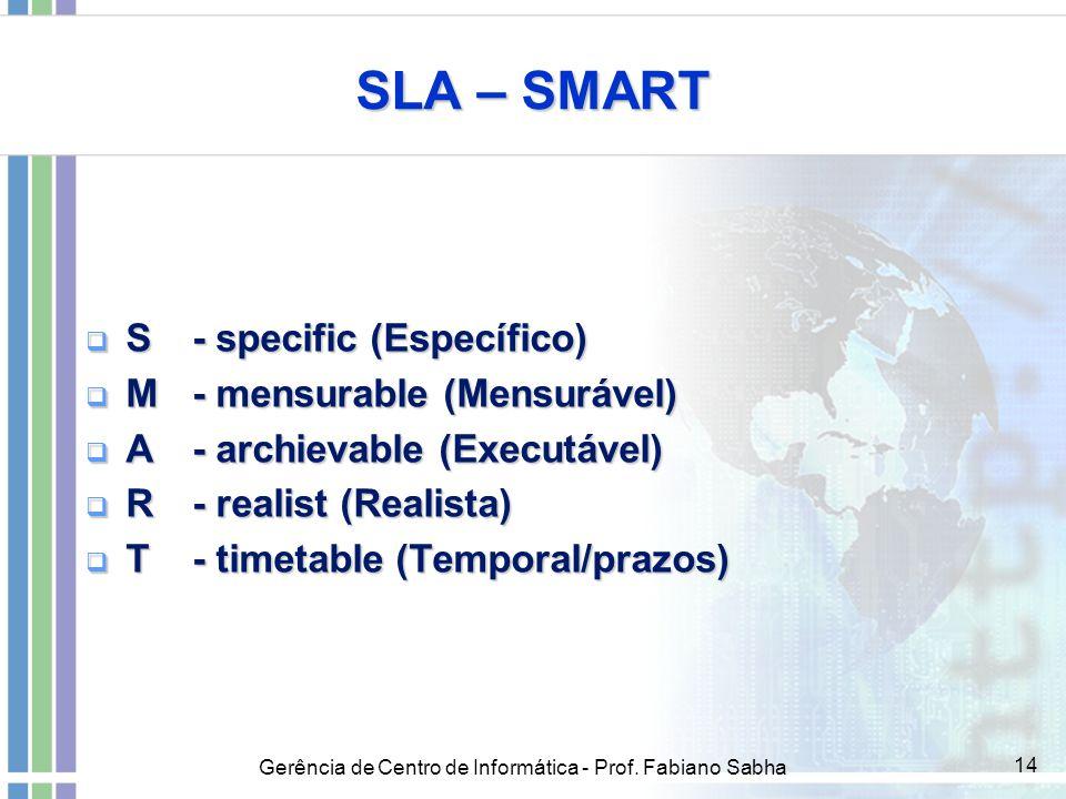 Gerência de Centro de Informática - Prof. Fabiano Sabha 14 SLA – SMART  S- specific (Específico)  M- mensurable (Mensurável)  A- archievable (Execu