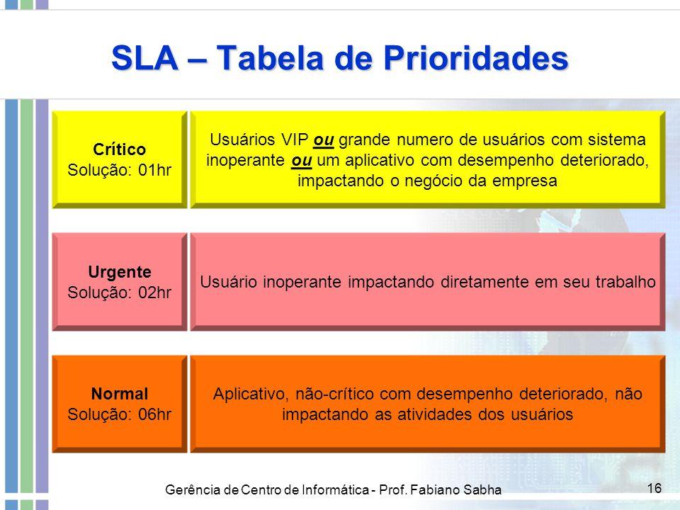 Gerência de Centro de Informática - Prof. Fabiano Sabha 16 SLA – Tabela de Prioridades Crítico Solução: 01hr Usuários VIP ou grande numero de usuários
