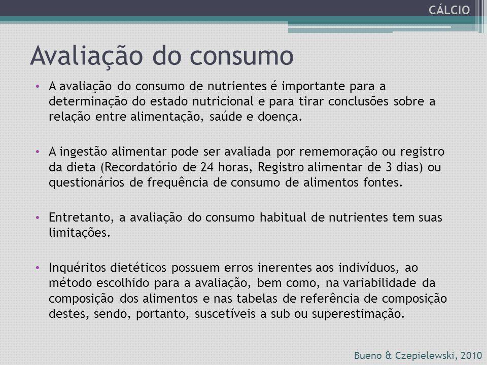 Avaliação do consumo A avaliação do consumo de nutrientes é importante para a determinação do estado nutricional e para tirar conclusões sobre a relaç
