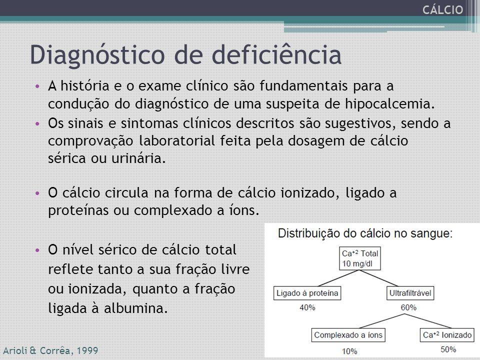 Diagnóstico de deficiência A história e o exame clínico são fundamentais para a condução do diagnóstico de uma suspeita de hipocalcemia. Os sinais e s