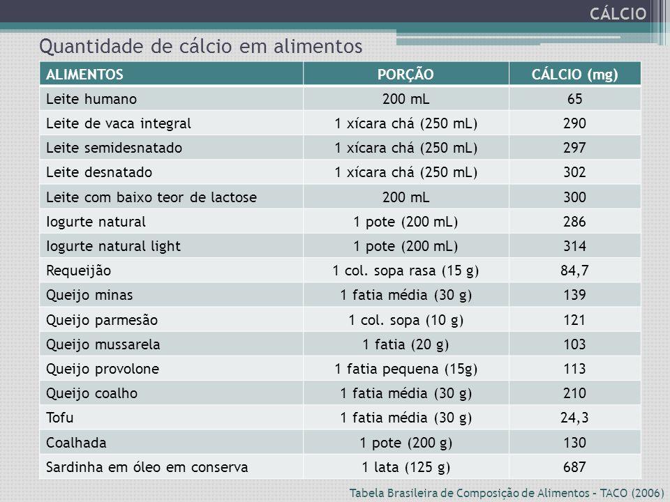 CÁLCIO ALIMENTOS PORÇÃO CÁLCIO (mg) Leite humano 200 mL 65 Leite de vaca integral 1 xícara chá (250 mL) 290 Leite semidesnatado 1 xícara chá (250 mL)