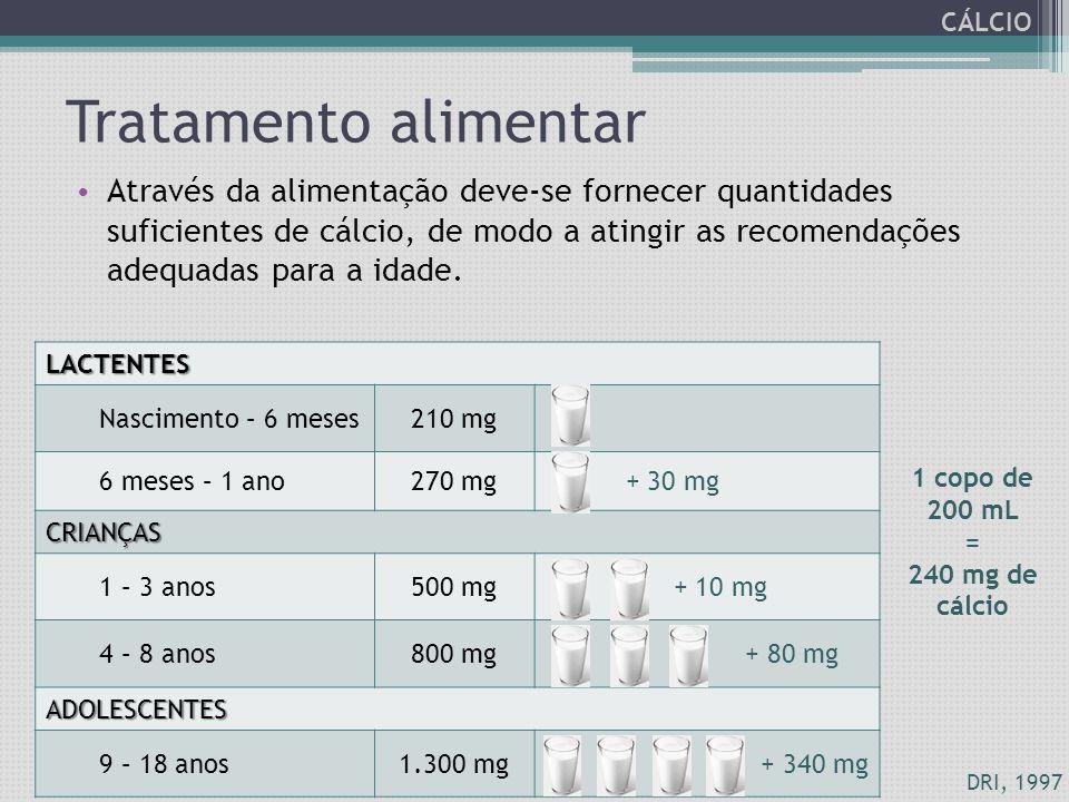 Tratamento alimentar Através da alimentação deve-se fornecer quantidades suficientes de cálcio, de modo a atingir as recomendações adequadas para a id