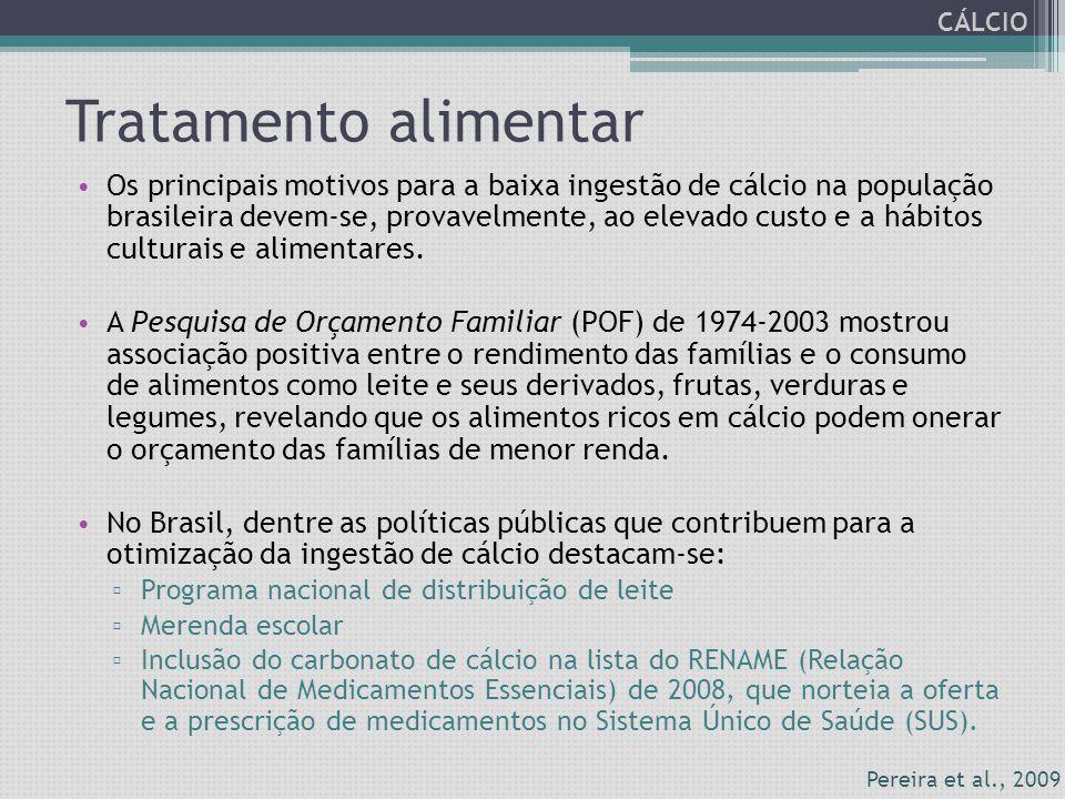 Tratamento alimentar Os principais motivos para a baixa ingestão de cálcio na população brasileira devem-se, provavelmente, ao elevado custo e a hábit