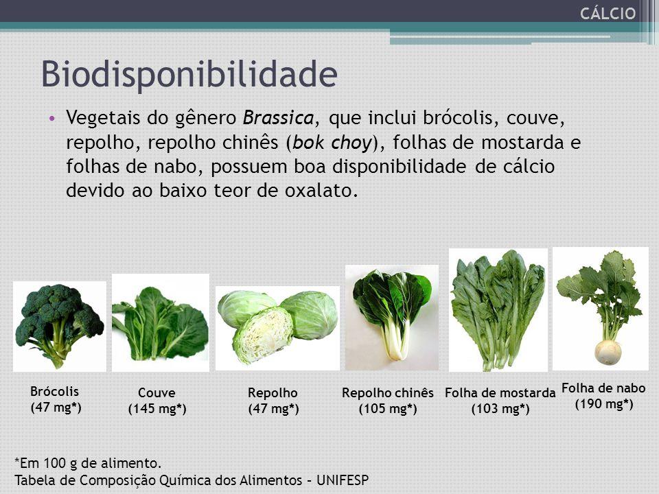 Biodisponibilidade Vegetais do gênero Brassica, que inclui brócolis, couve, repolho, repolho chinês (bok choy), folhas de mostarda e folhas de nabo, p
