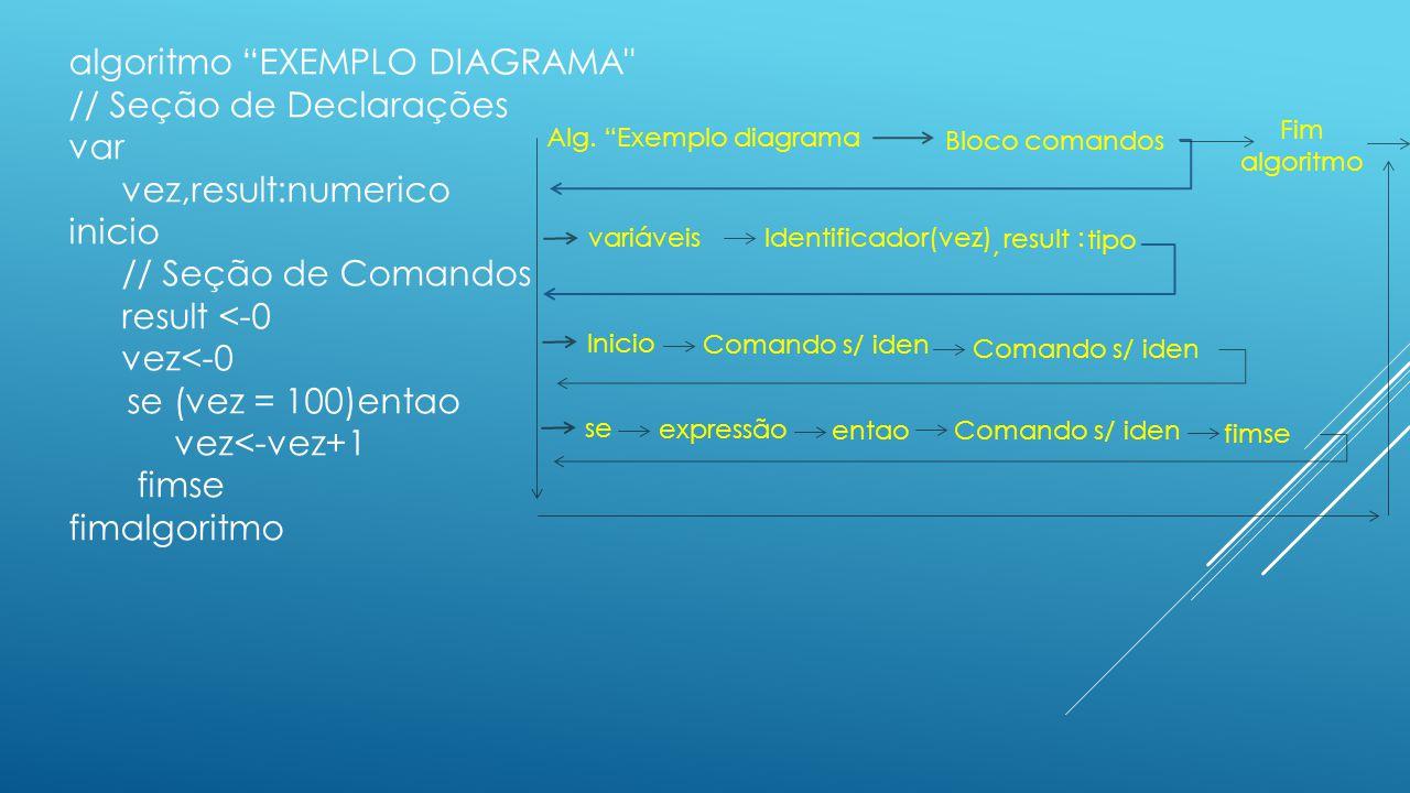"""algoritmo """"EXEMPLO DIAGRAMA"""