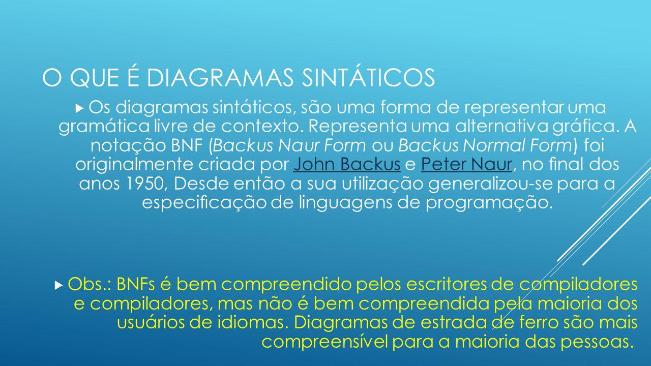 O QUE É DIAGRAMAS SINTÁTICOS  Os diagramas sintáticos, são uma forma de representar uma gramática livre de contexto. Representa uma alternativa gráfi