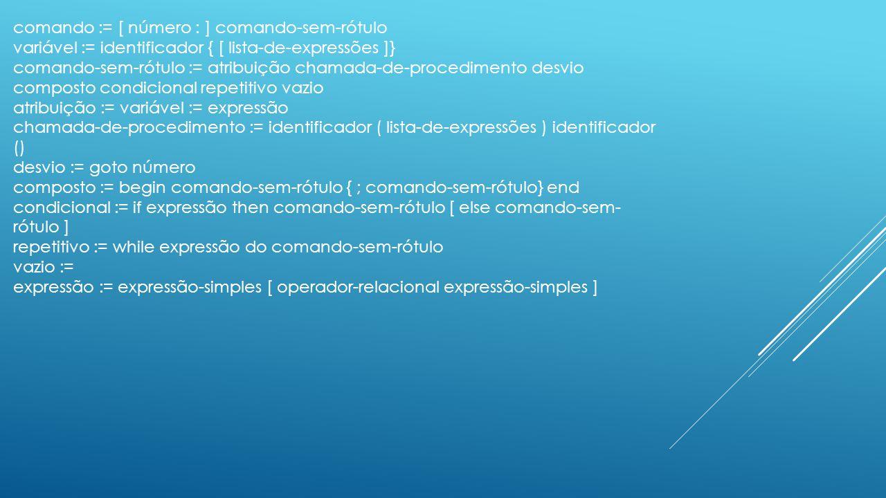 comando := [ número : ] comando-sem-rótulo variável := identificador { [ lista-de-expressões ]} comando-sem-rótulo := atribuição chamada-de-procedimen