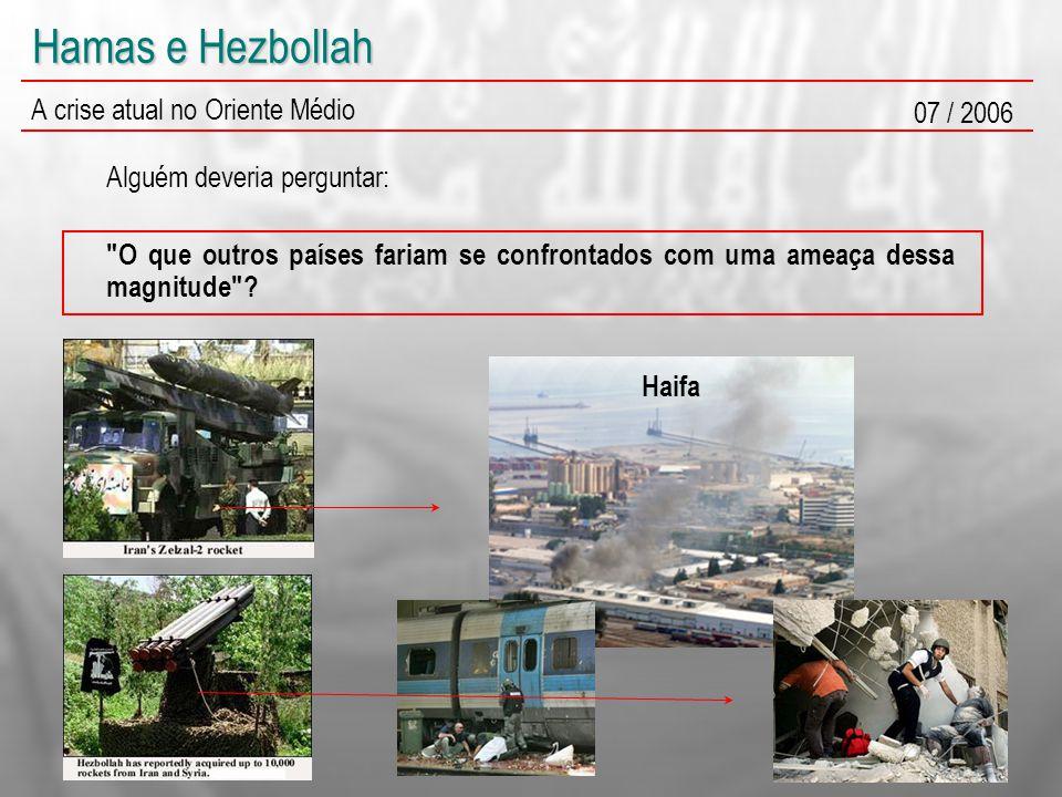 Hamas e Hezbollah A crise atual no Oriente Médio 07 / 2006 Alguém deveria perguntar: O que outros países fariam se confrontados com uma ameaça dessa magnitude .