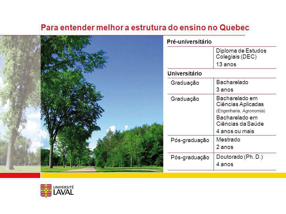 Para entender melhor a estrutura do ensino no Quebec Diploma de Estudos Colegiais (DEC) 13 anos Pré-universitário Doutorado (Ph.