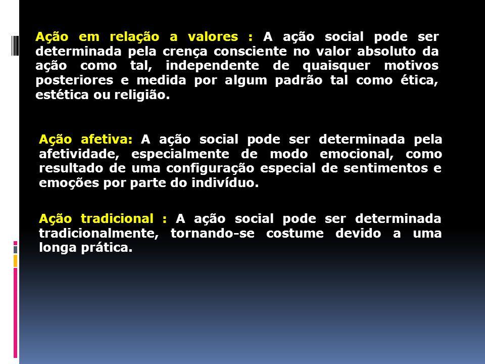 CONCLUSÃO Para Weber, a ação social significa uma ação que quanto ao sentido visado pelo agente ou os agentes, se refere ao comportamento de outros, orientando-se por este em seu curso.