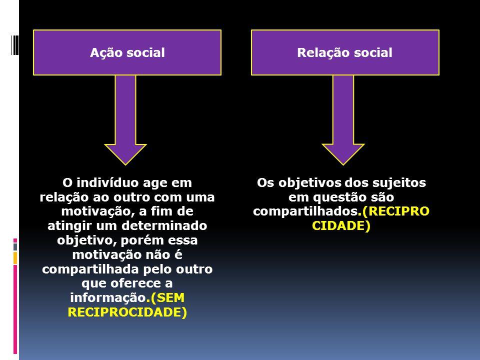 Ação socialRelação social O indivíduo age em relação ao outro com uma motivação, a fim de atingir um determinado objetivo, porém essa motivação não é