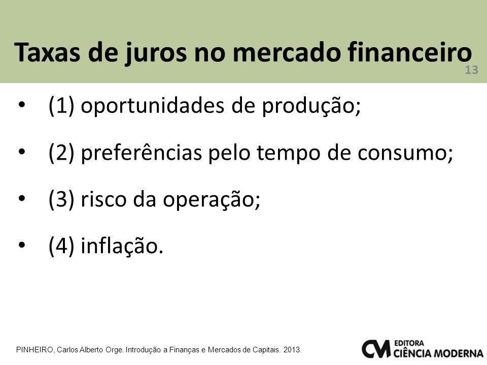 Taxas de juros no mercado financeiro 13 PINHEIRO, Carlos Alberto Orge. Introdução a Finanças e Mercados de Capitais. 2013. (1) oportunidades de produç