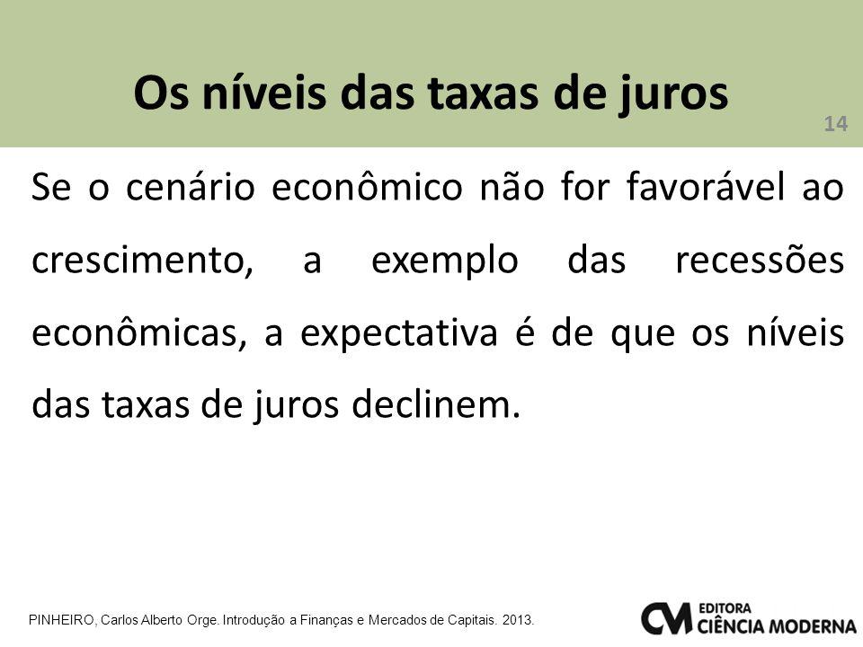 Os níveis das taxas de juros 14 PINHEIRO, Carlos Alberto Orge. Introdução a Finanças e Mercados de Capitais. 2013. Se o cenário econômico não for favo