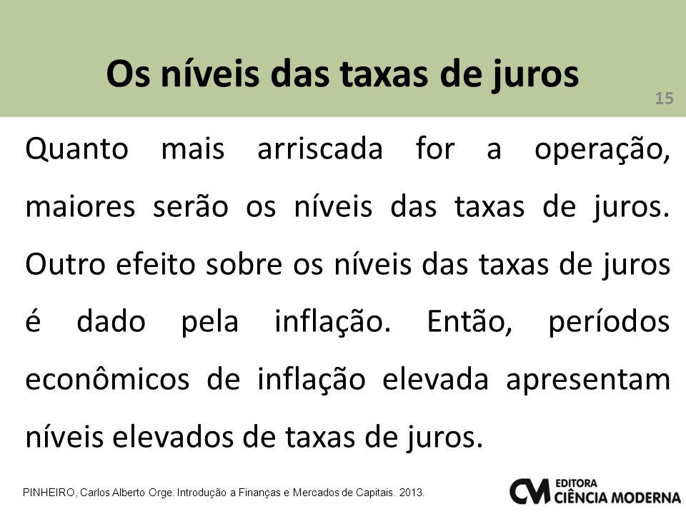 Os níveis das taxas de juros 15 PINHEIRO, Carlos Alberto Orge. Introdução a Finanças e Mercados de Capitais. 2013. Quanto mais arriscada for a operaçã