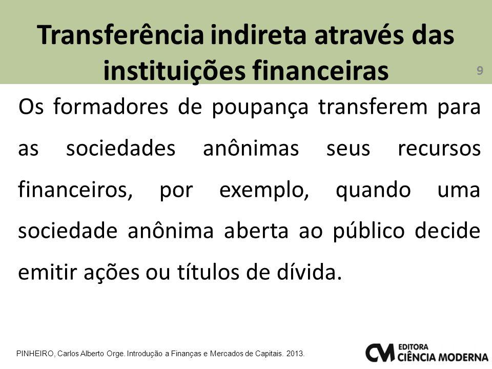 Transferência indireta através das instituições financeiras 9 PINHEIRO, Carlos Alberto Orge. Introdução a Finanças e Mercados de Capitais. 2013. Os fo