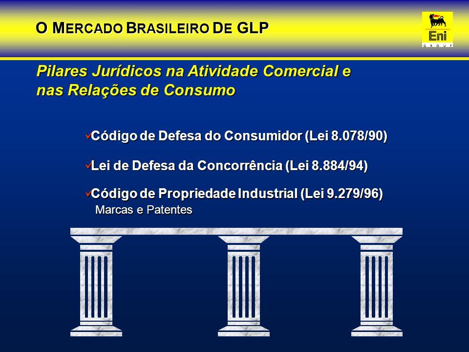 Pilares Jurídicos na Atividade Comercial e nas Relações de Consumo Código de Defesa do Consumidor (Lei 8.078/90) Código de Defesa do Consumidor (Lei 8