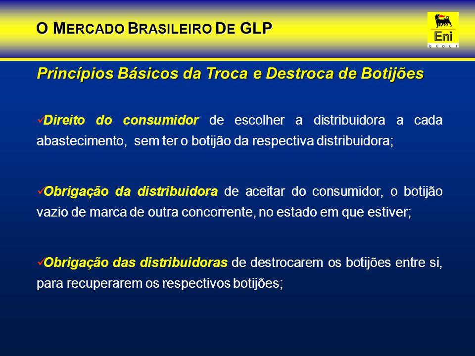 Princípios Básicos da Troca e Destroca de Botijões Direito do consumidor de escolher a distribuidora a cada abastecimento, sem ter o botijão da respec