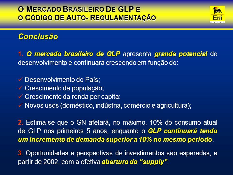 Conclusão O mercado brasileiro de GLPgrande potencial 1. O mercado brasileiro de GLP apresenta grande potencial de desenvolvimento e continuará cresce