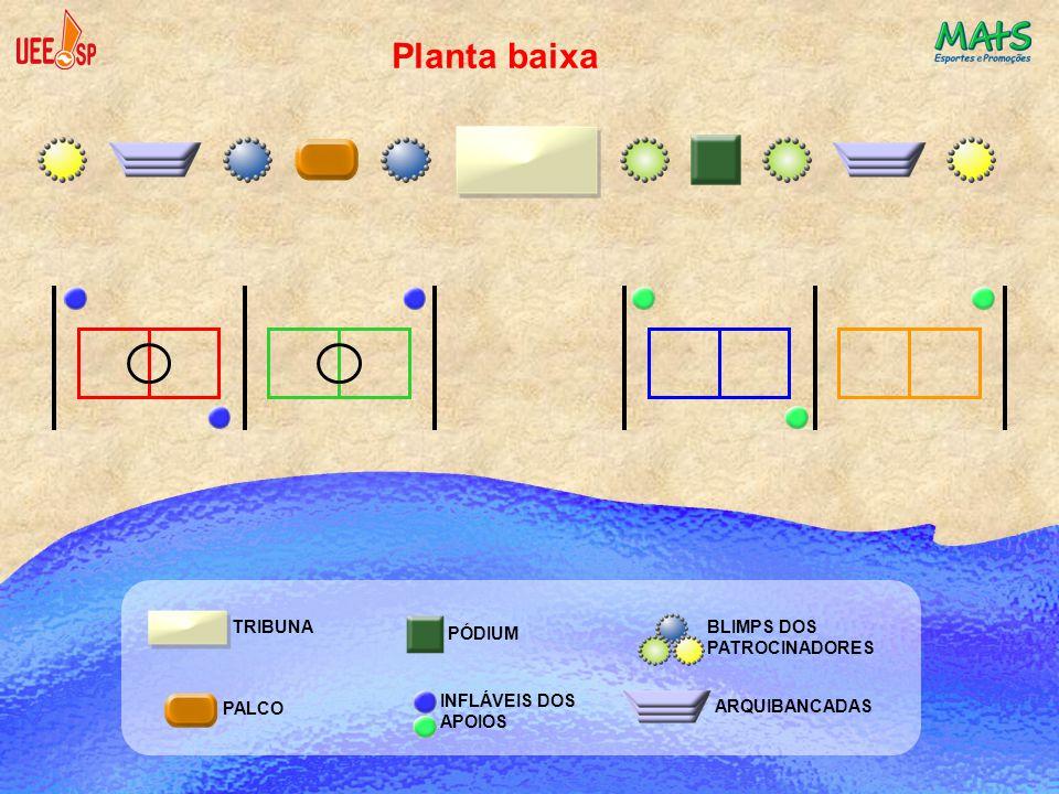 Planta baixa TRIBUNA PALCO PÓDIUM INFLÁVEIS DOS APOIOS BLIMPS DOS PATROCINADORES ARQUIBANCADAS
