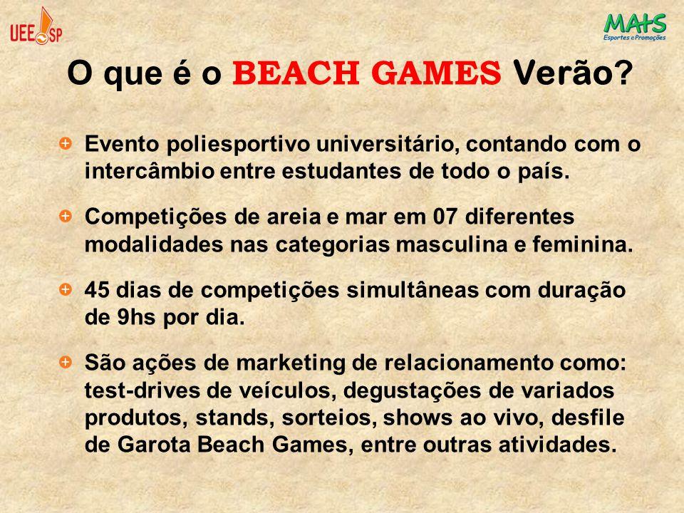 O que é o BEACH GAMES Verão ? Evento poliesportivo universitário, contando com o intercâmbio entre estudantes de todo o país. Competições de areia e m