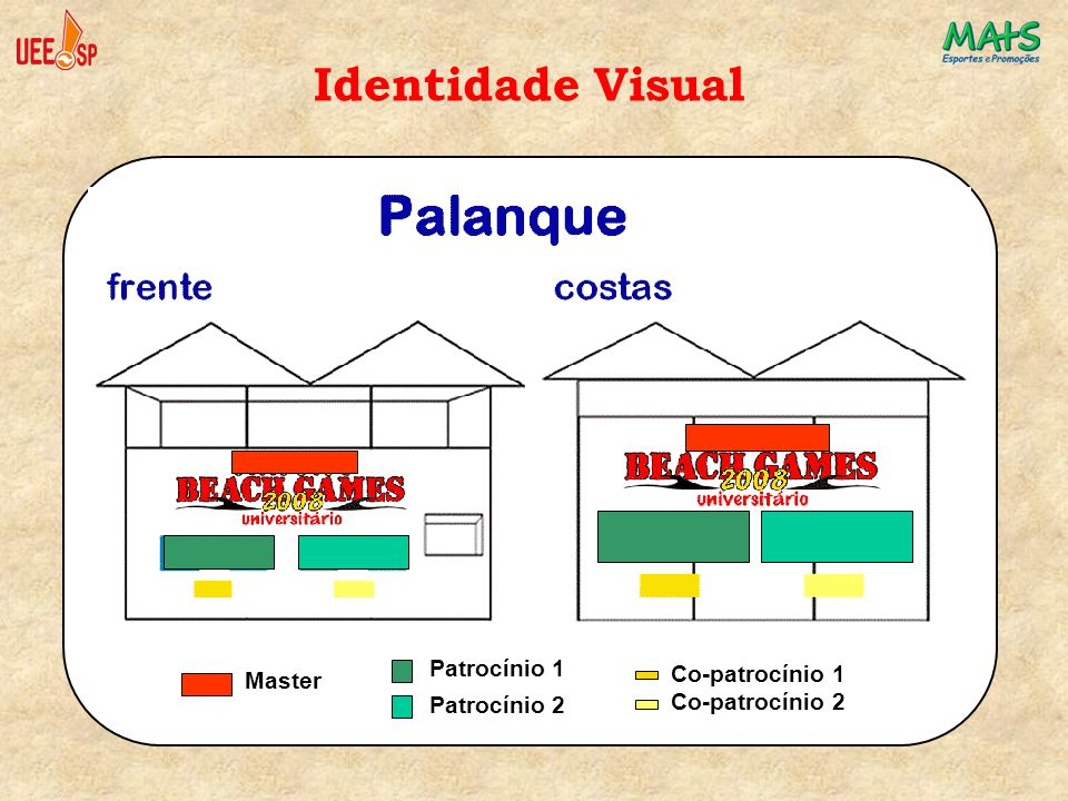 Identidade Visual Co-patrocínio 1 Co-patrocínio 2 Patrocínio 1 Patrocínio 2 Master