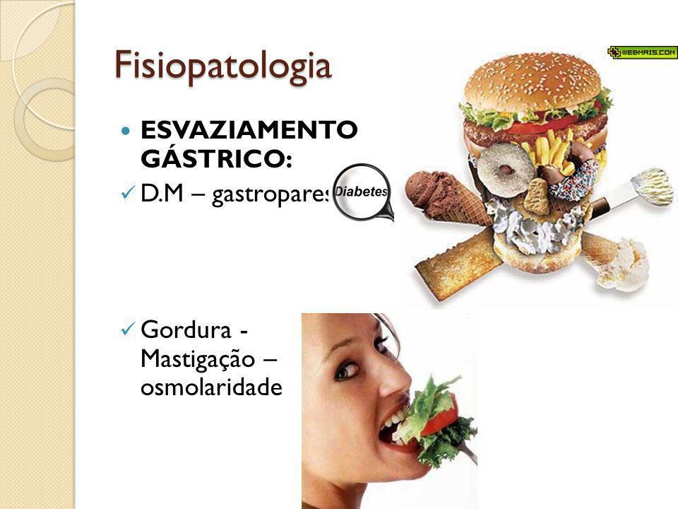 Fisiopatologia ESVAZIAMENTO GÁSTRICO: D.M – gastroparesia Gordura - Mastigação – osmolaridade