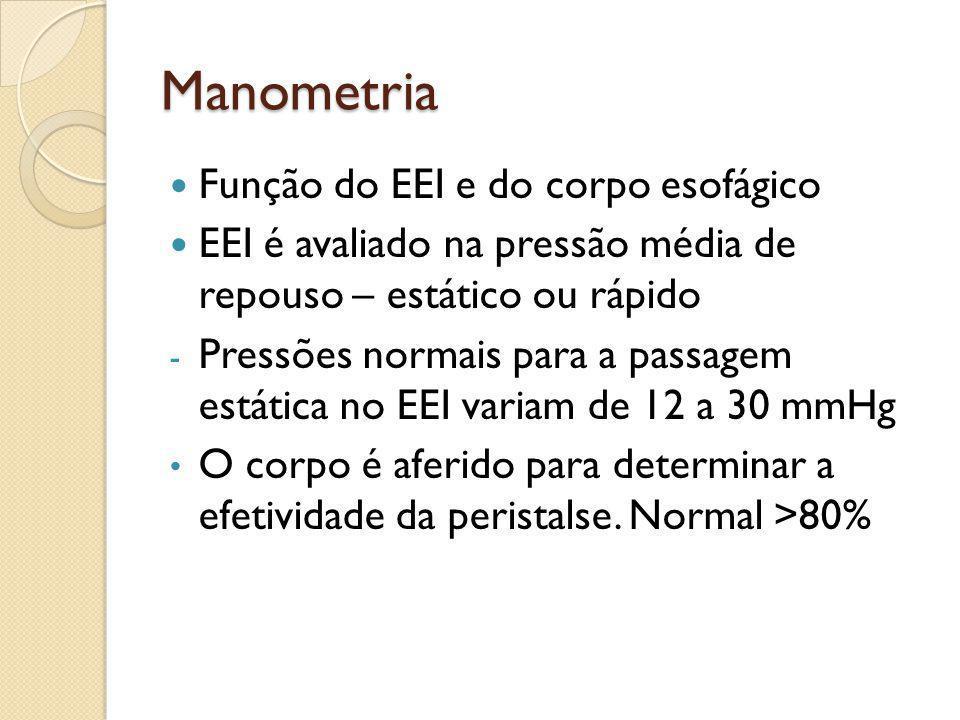 Manometria Função do EEI e do corpo esofágico EEI é avaliado na pressão média de repouso – estático ou rápido - Pressões normais para a passagem estát