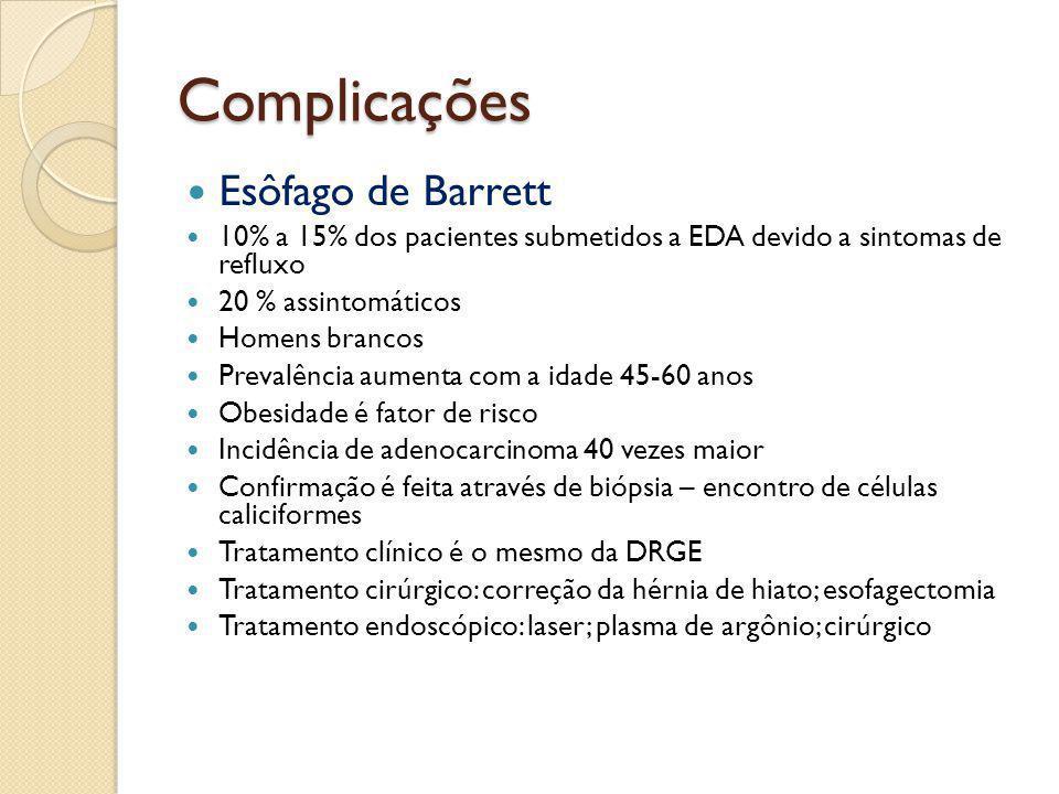Complicações Esôfago de Barrett 10% a 15% dos pacientes submetidos a EDA devido a sintomas de refluxo 20 % assintomáticos Homens brancos Prevalência a