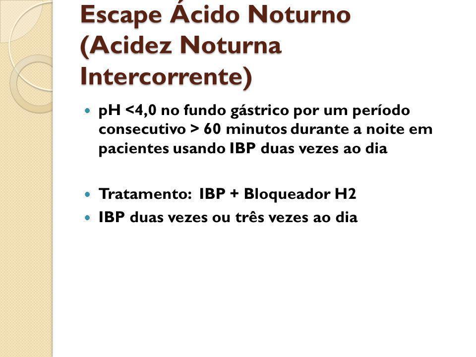 Escape Ácido Noturno (Acidez Noturna Intercorrente) pH 60 minutos durante a noite em pacientes usando IBP duas vezes ao dia Tratamento: IBP + Bloquead