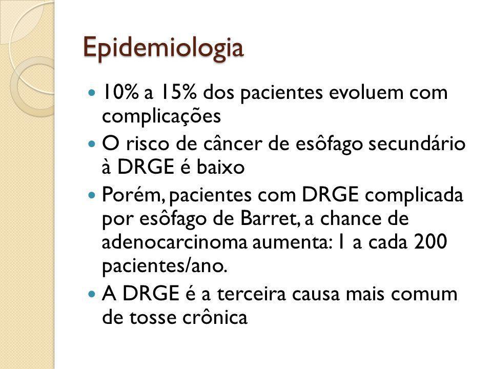 Epidemiologia 10% a 15% dos pacientes evoluem com complicações O risco de câncer de esôfago secundário à DRGE é baixo Porém, pacientes com DRGE compli