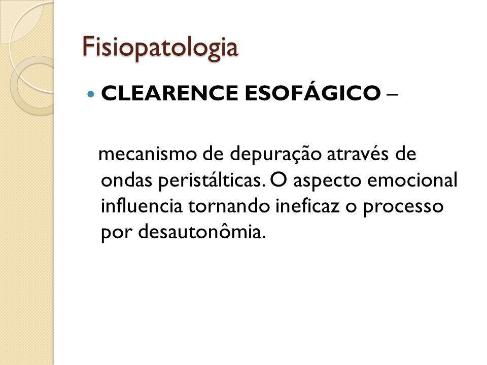 Fisiopatologia CLEARENCE ESOFÁGICO – mecanismo de depuração através de ondas peristálticas. O aspecto emocional influencia tornando ineficaz o process
