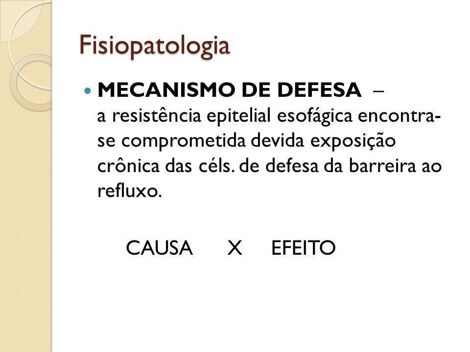 Fisiopatologia MECANISMO DE DEFESA – a resistência epitelial esofágica encontra- se comprometida devida exposição crônica das céls. de defesa da barre