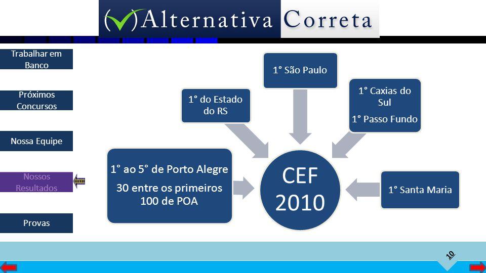 10 Próximos Concursos Nossa Equipe Nossos Resultados Trabalhar em Banco Provas CEF 2010 1° ao 5° de Porto Alegre 30 entre os primeiros 100 de POA 1° d