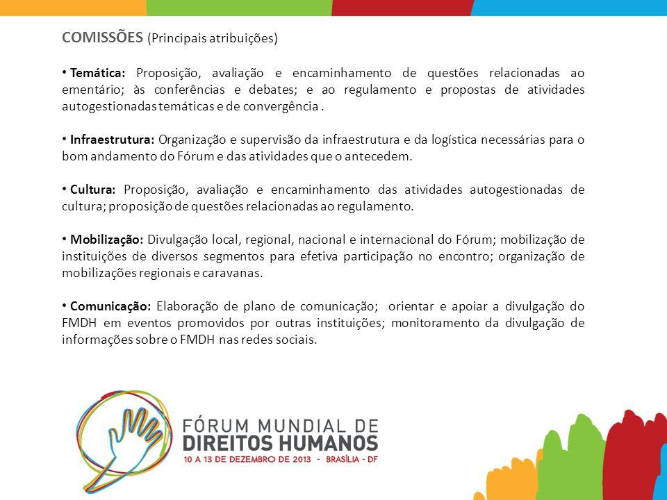 ESTRUTURA DA PROGRAMAÇÃO: O Fórum será organizado em torno de: Conferências e Debates temáticos; Atividades autogestionadas.