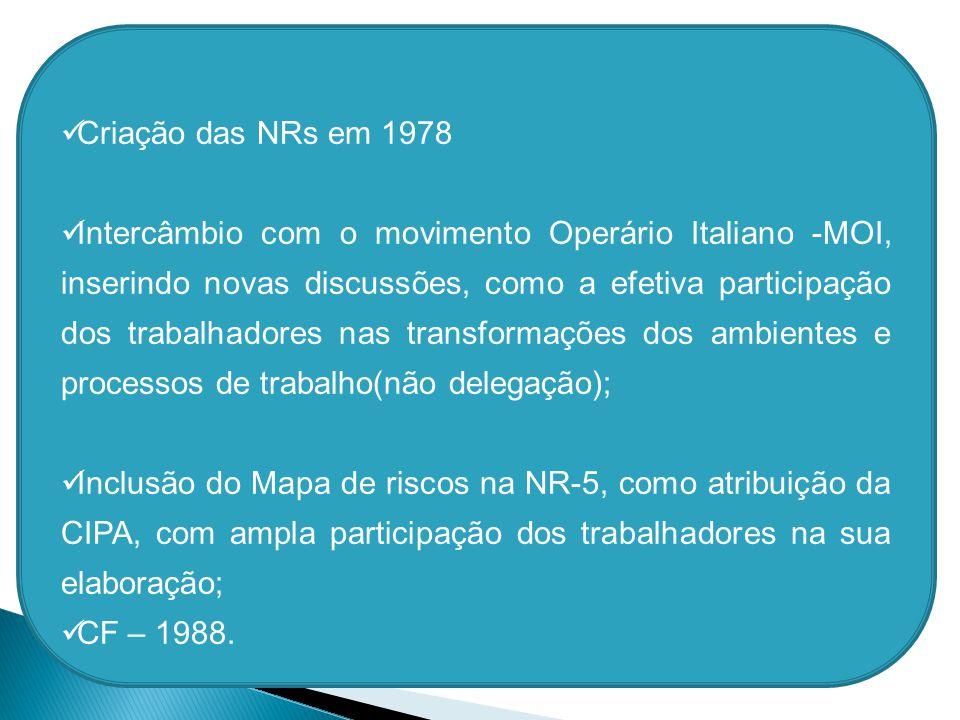 Criação das NRs em 1978 Intercâmbio com o movimento Operário Italiano -MOI, inserindo novas discussões, como a efetiva participação dos trabalhadores