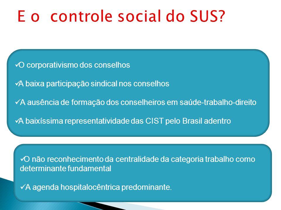 O corporativismo dos conselhos A baixa participação sindical nos conselhos A ausência de formação dos conselheiros em saúde-trabalho-direito A baixíss