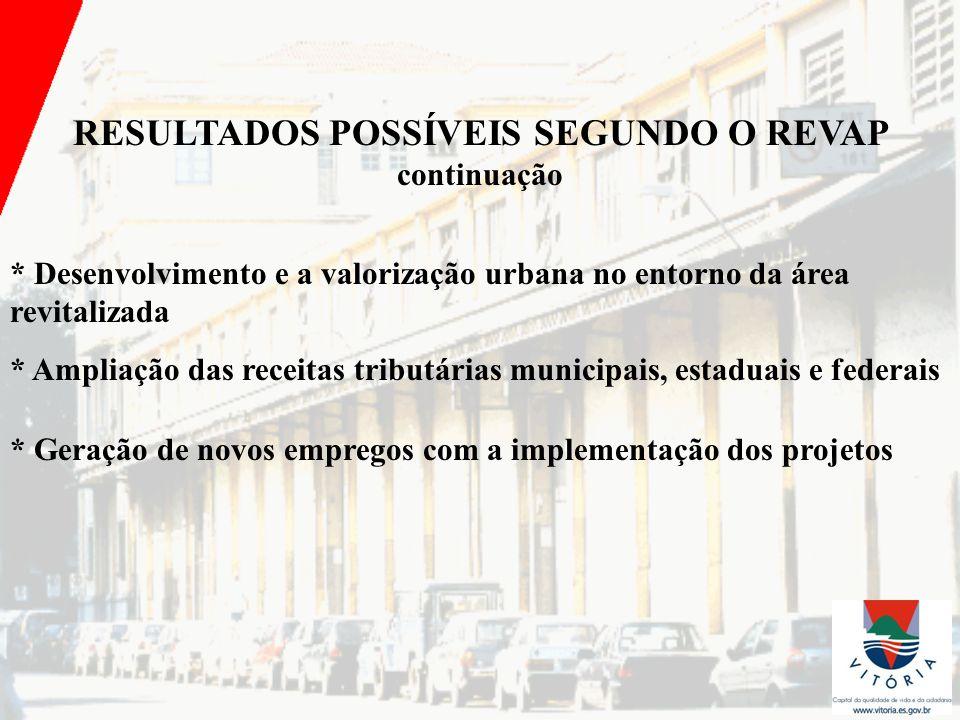 * Desenvolvimento e a valorização urbana no entorno da área revitalizada * Ampliação das receitas tributárias municipais, estaduais e federais * Geraç