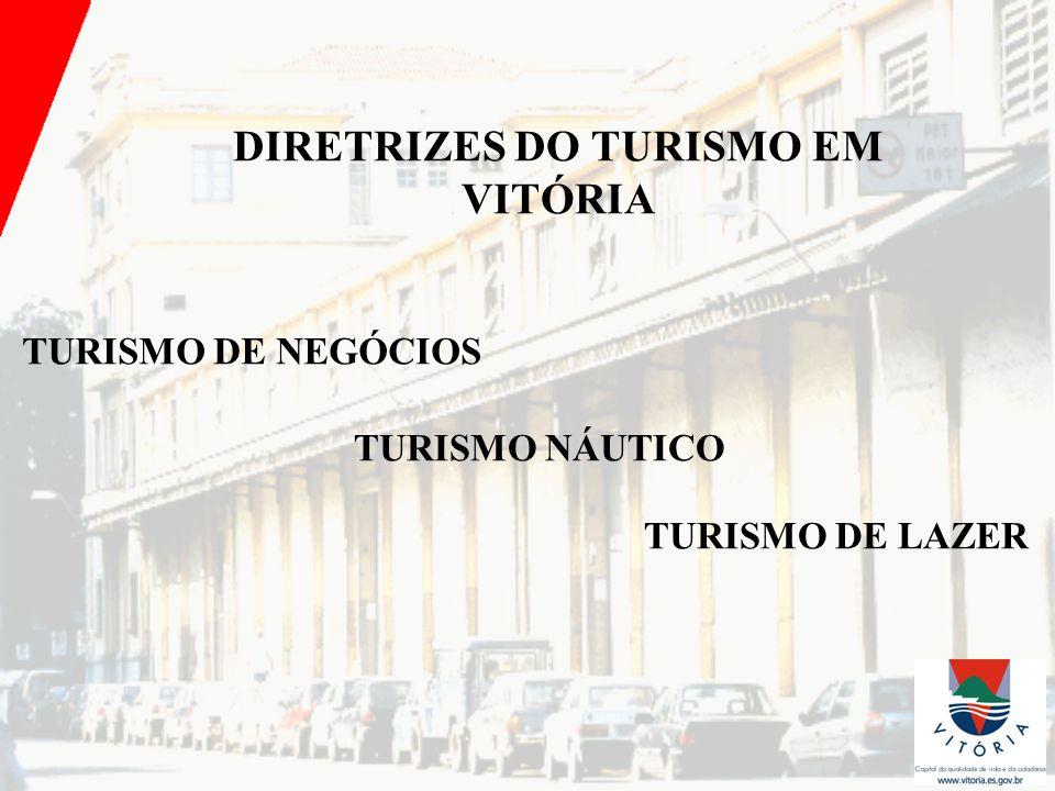 DIRETRIZES DO TURISMO EM VITÓRIA TURISMO DE NEGÓCIOS TURISMO NÁUTICO TURISMO DE LAZER