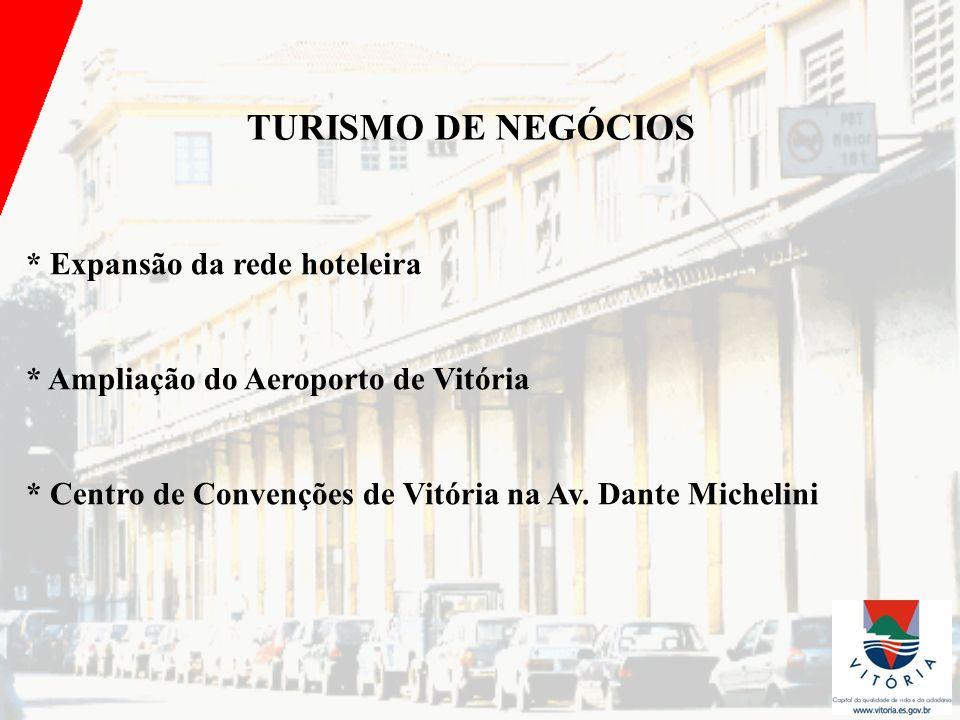 TURISMO DE NEGÓCIOS * Expansão da rede hoteleira * Ampliação do Aeroporto de Vitória * Centro de Convenções de Vitória na Av. Dante Michelini