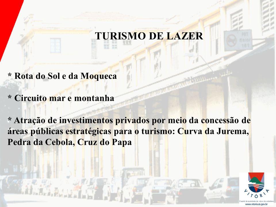 TURISMO DE LAZER * Rota do Sol e da Moqueca * Circuito mar e montanha * Atração de investimentos privados por meio da concessão de áreas públicas estr