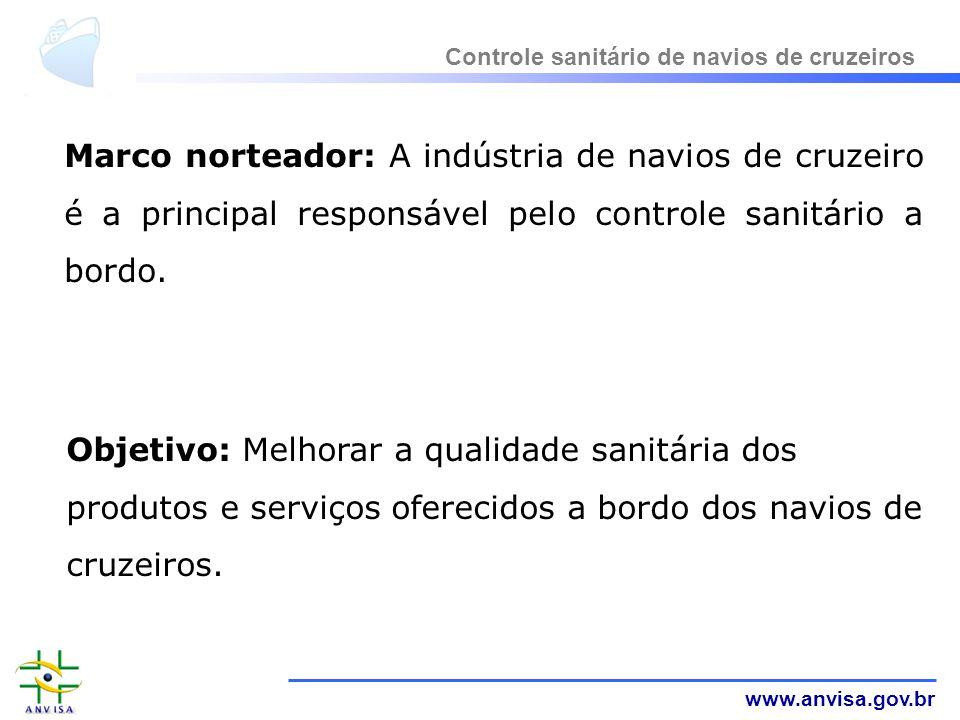 www.anvisa.gov.br Marco norteador: A indústria de navios de cruzeiro é a principal responsável pelo controle sanitário a bordo. Controle sanitário de