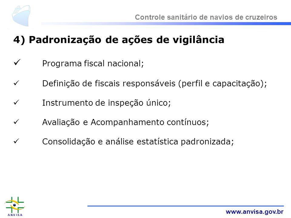 www.anvisa.gov.br 4) Padronização de ações de vigilância Programa fiscal nacional; Definição de fiscais responsáveis (perfil e capacitação); Instrumen