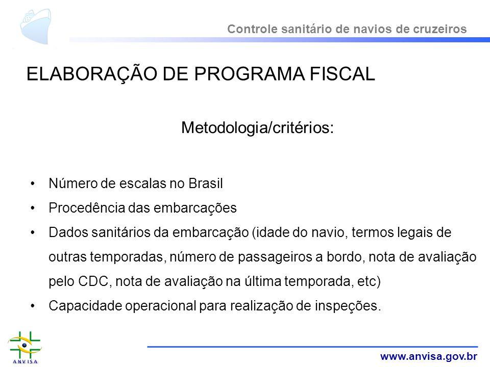 www.anvisa.gov.br Metodologia/critérios: Número de escalas no Brasil Procedência das embarcações Dados sanitários da embarcação (idade do navio, termo