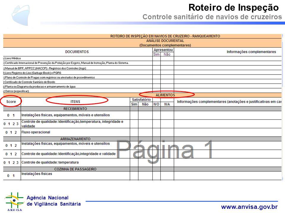 www.anvisa.gov.br Agência Nacional de Vigilância Sanitária Roteiro de Inspeção Controle sanitário de navios de cruzeiros