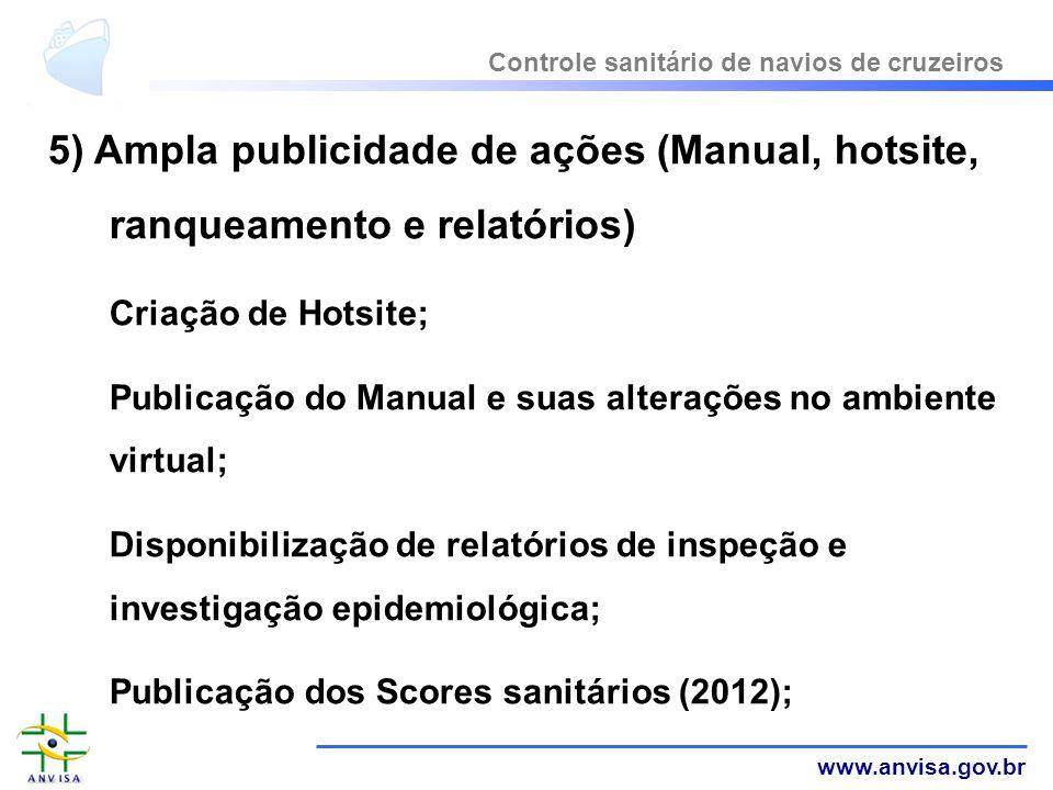 www.anvisa.gov.br 5) Ampla publicidade de ações (Manual, hotsite, ranqueamento e relatórios) Criação de Hotsite; Publicação do Manual e suas alteraçõe